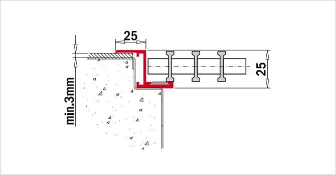 INTRATHERM z-frame