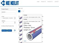 Pipe insulation lexel pipe